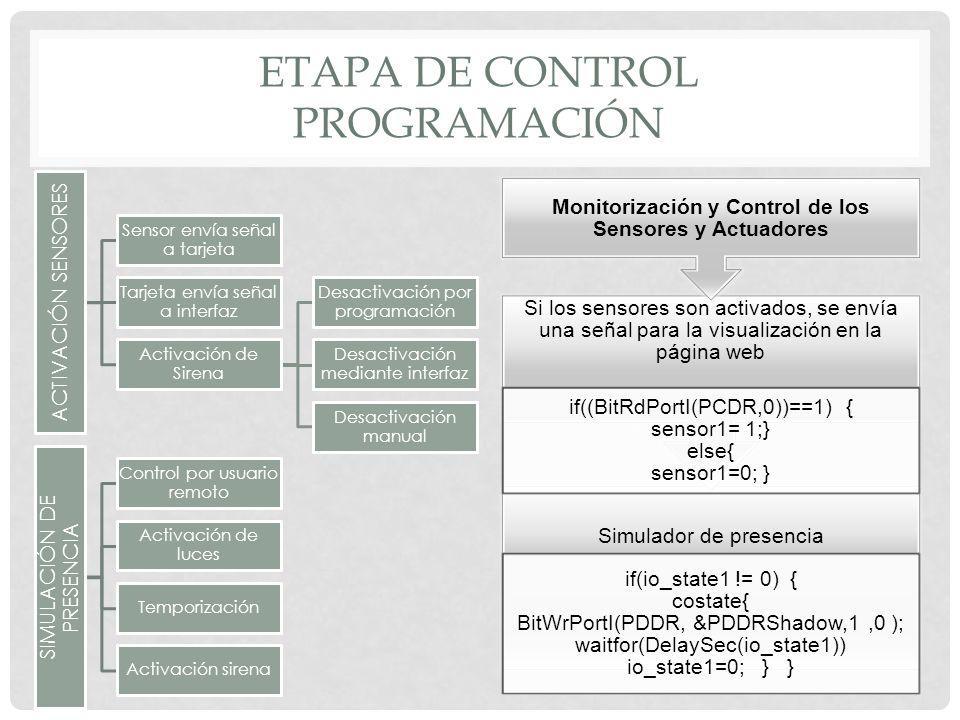 Etapa de control programación