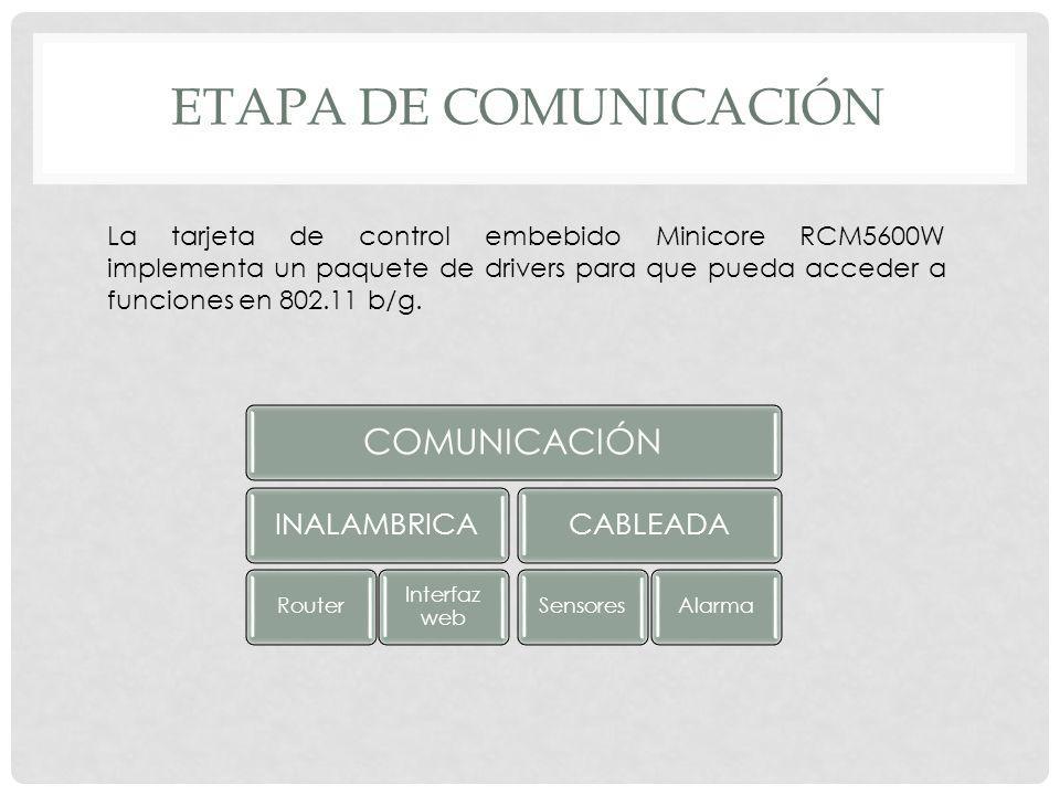 Etapa de comunicación COMUNICACIÓN INALAMBRICA CABLEADA