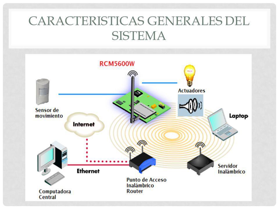 CARACTERISTICAS GENERALES DEL SISTEMA