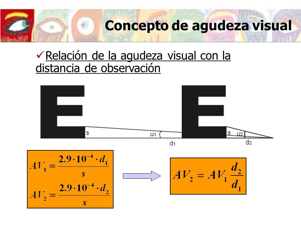 Concepto de agudeza visual