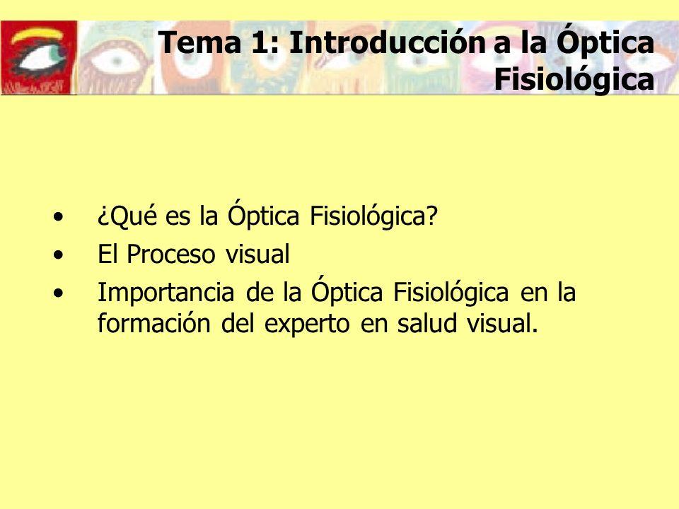 Tema 1: Introducción a la Óptica Fisiológica
