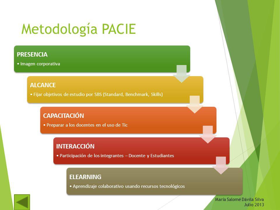 Metodología PACIE María Salomé Dávila Silva Julio 2013 PRESENCIA