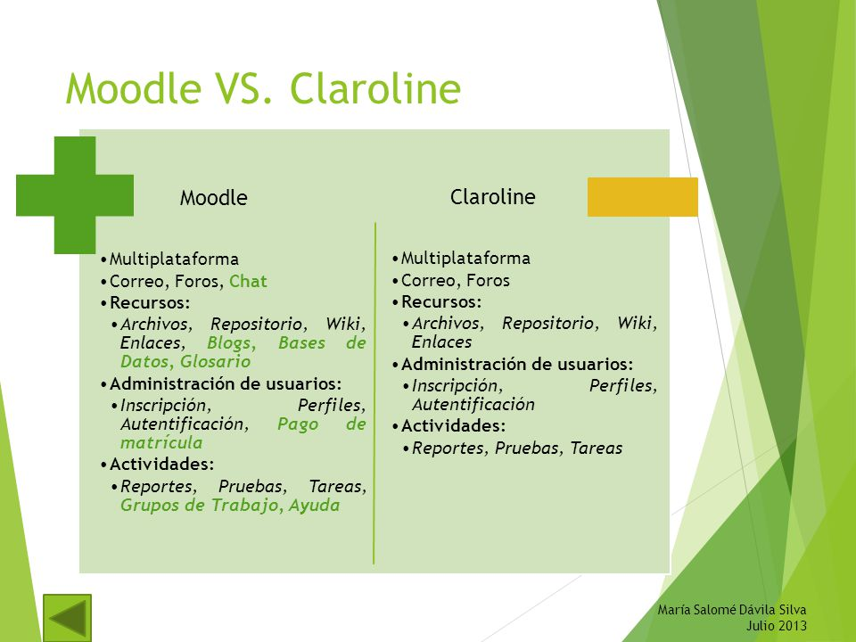 Moodle VS. Claroline Moodle Claroline María Salomé Dávila Silva