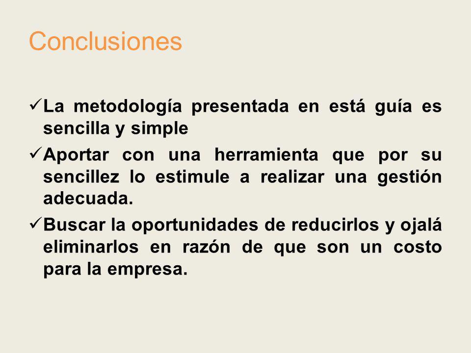 Conclusiones La metodología presentada en está guía es sencilla y simple.