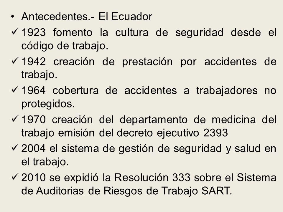 Antecedentes.- El Ecuador
