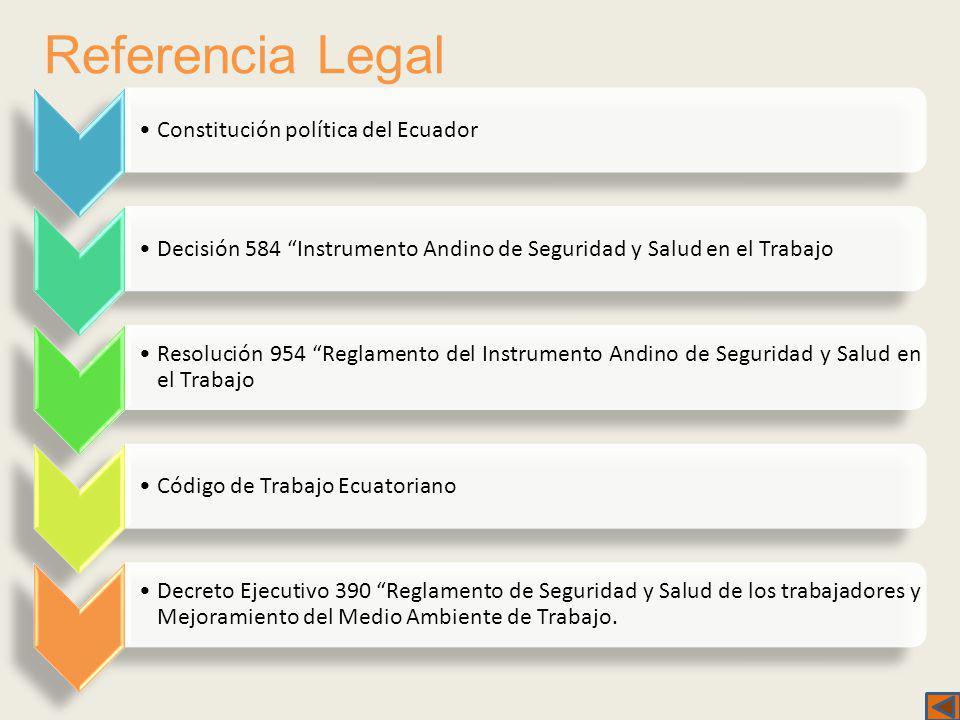 Referencia Legal Constitución política del Ecuador