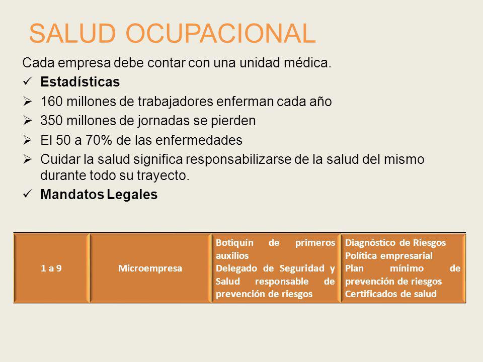 SALUD OCUPACIONAL Cada empresa debe contar con una unidad médica.