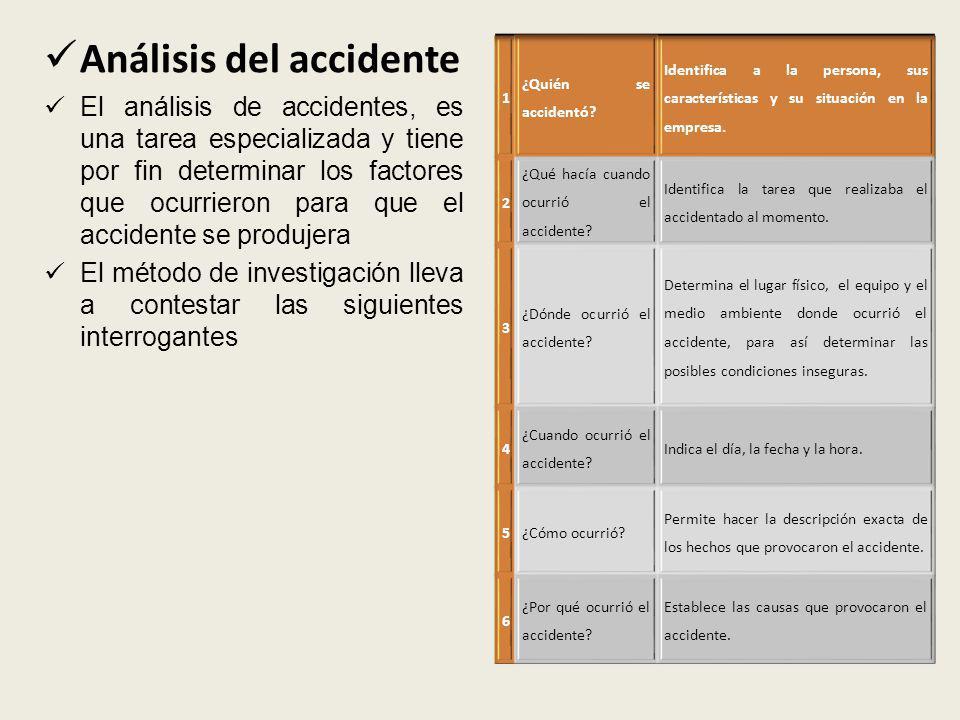 Análisis del accidente