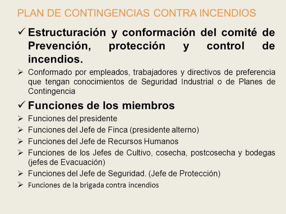 PLAN DE CONTINGENCIAS CONTRA INCENDIOS