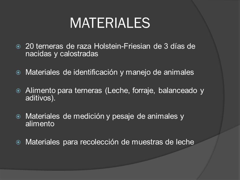 MATERIALES 20 terneras de raza Holstein-Friesian de 3 días de nacidas y calostradas. Materiales de identificación y manejo de animales.