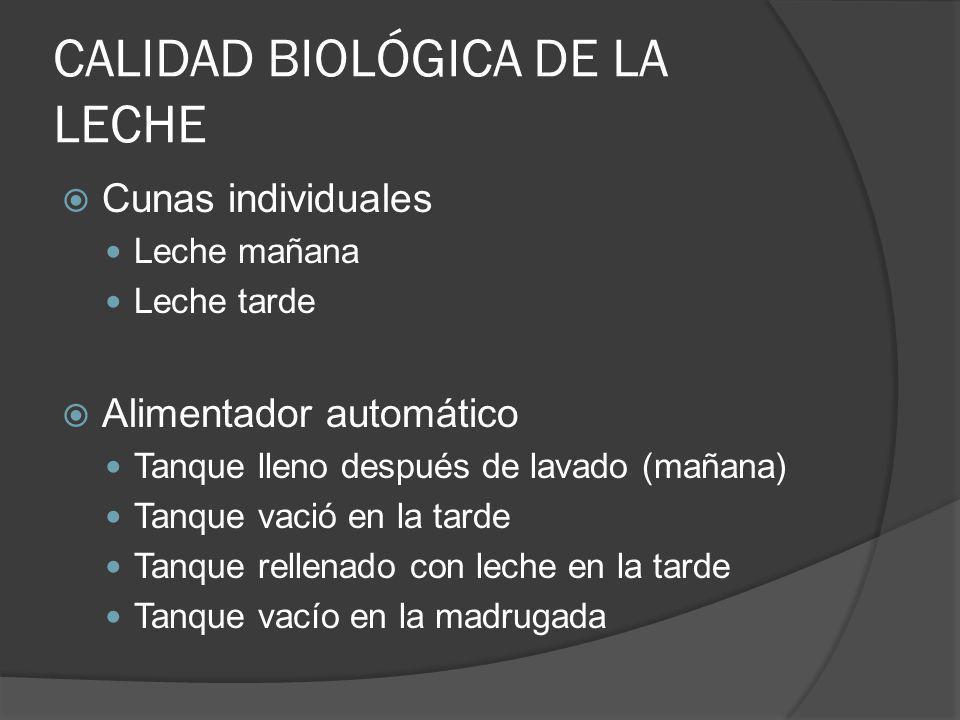 CALIDAD BIOLÓGICA DE LA LECHE