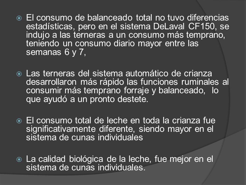 El consumo de balanceado total no tuvo diferencias estadísticas, pero en el sistema DeLaval CF150, se indujo a las terneras a un consumo más temprano, teniendo un consumo diario mayor entre las semanas 6 y 7,