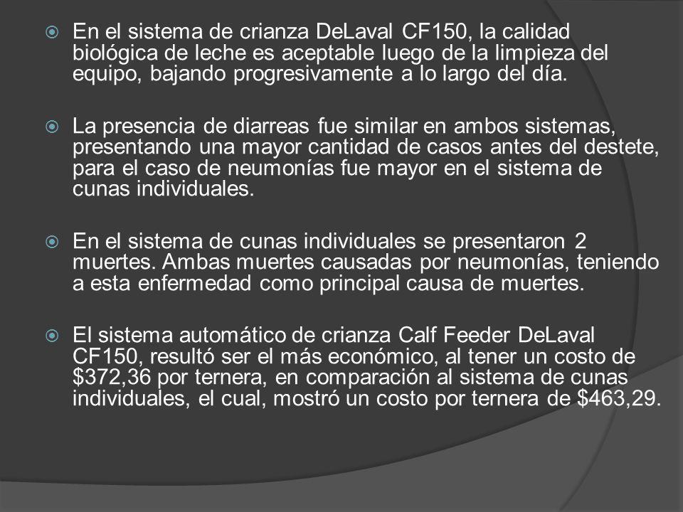 En el sistema de crianza DeLaval CF150, la calidad biológica de leche es aceptable luego de la limpieza del equipo, bajando progresivamente a lo largo del día.