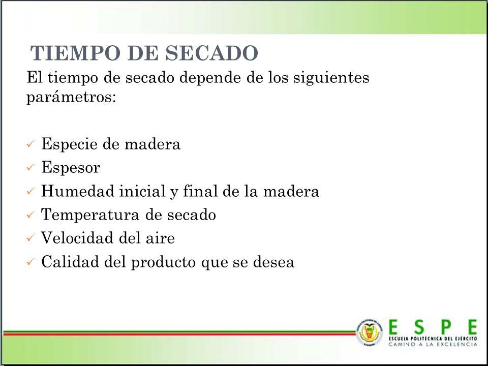 TIEMPO DE SECADO El tiempo de secado depende de los siguientes parámetros: Especie de madera. Espesor.