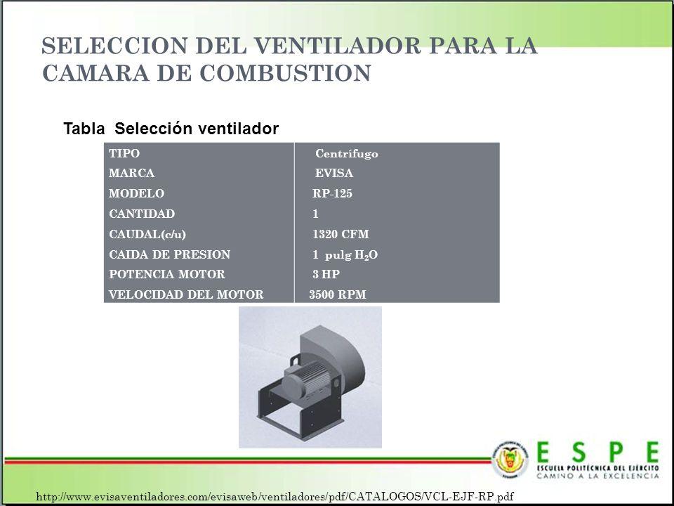 SELECCION DEL VENTILADOR PARA LA CAMARA DE COMBUSTION