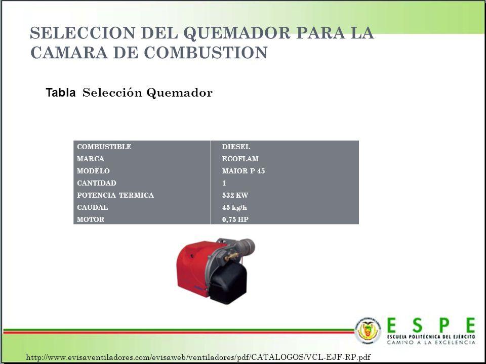 SELECCION DEL QUEMADOR PARA LA CAMARA DE COMBUSTION