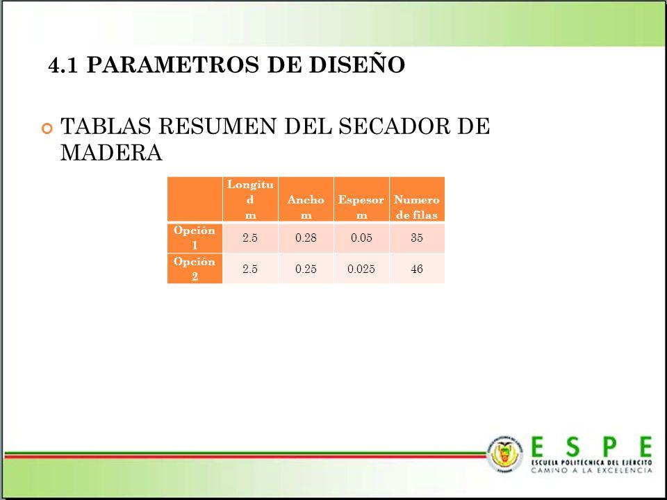TABLAS RESUMEN DEL SECADOR DE MADERA