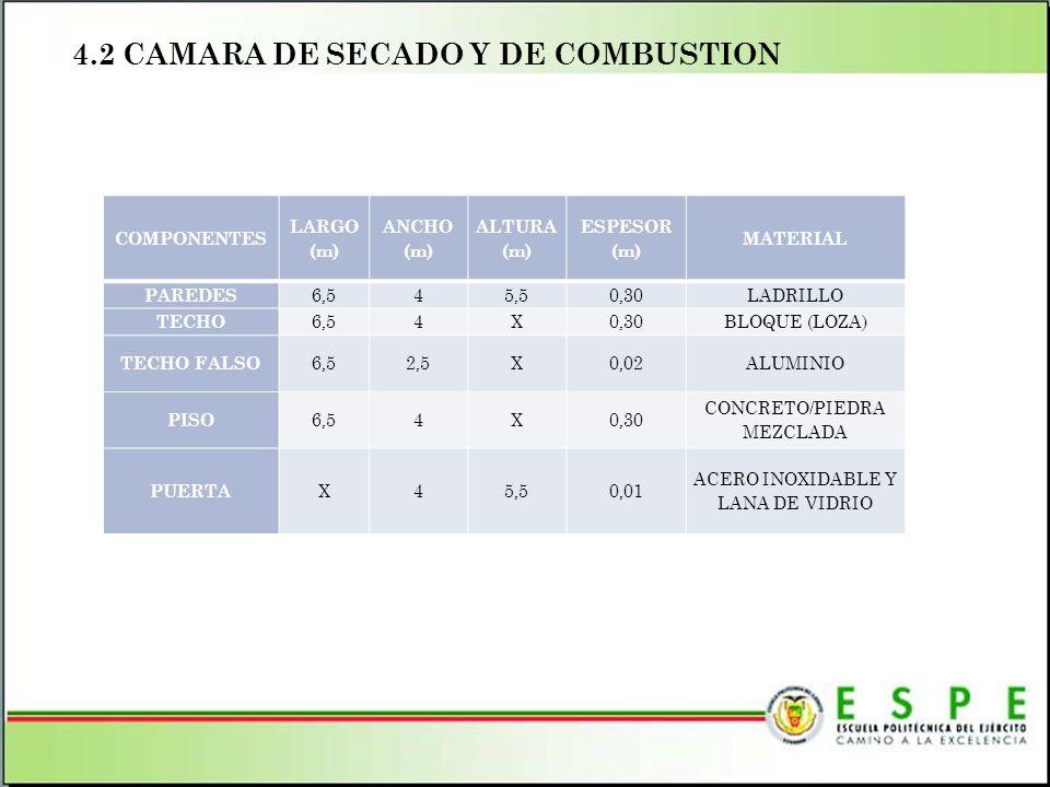 4.2 CAMARA DE SECADO Y DE COMBUSTION