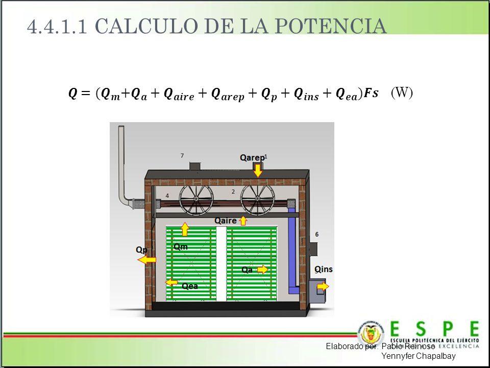 4.4.1.1 CALCULO DE LA POTENCIA 𝑸= (𝑸 𝒎 + 𝑸 𝒂 + 𝑸 𝒂𝒊𝒓𝒆 + 𝑸 𝒂𝒓𝒆𝒑 + 𝑸 𝒑 +𝑸 𝒊𝒏𝒔 + 𝑸 𝒆𝒂 )𝑭𝒔 (W) Elaborado por: Pablo Reinoso.