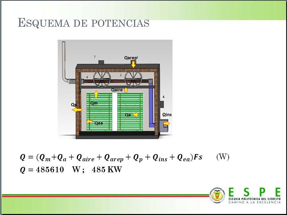 Esquema de potencias 𝑸= (𝑸 𝒎 + 𝑸 𝒂 + 𝑸 𝒂𝒊𝒓𝒆 + 𝑸 𝒂𝒓𝒆𝒑 + 𝑸 𝒑 +𝑸 𝒊𝒏𝒔 + 𝑸 𝒆𝒂 )𝑭𝒔 (W) 𝑸= 485610 W ; 485 KW