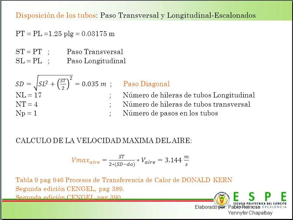 Disposición de los tubos: Paso Transversal y Longitudinal-Escalonados