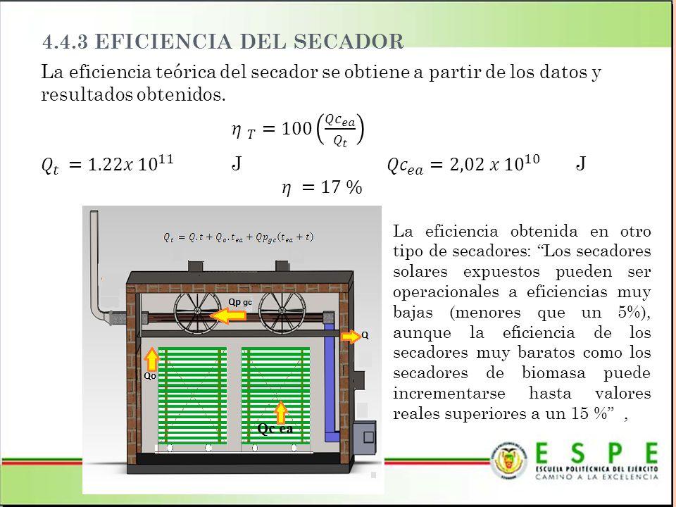 4.4.3 EFICIENCIA DEL SECADOR