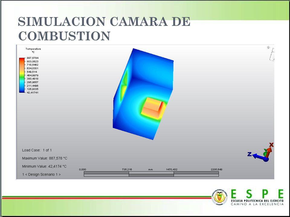 SIMULACION CAMARA DE COMBUSTION