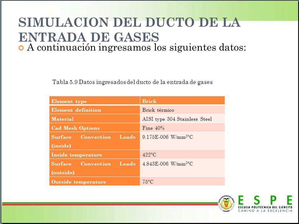 SIMULACION DEL DUCTO DE LA ENTRADA DE GASES
