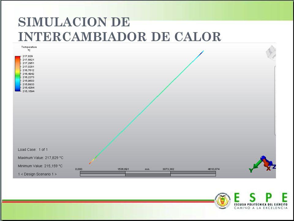 SIMULACION DE INTERCAMBIADOR DE CALOR