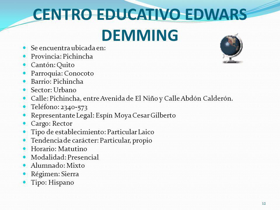 CENTRO EDUCATIVO EDWARS DEMMING