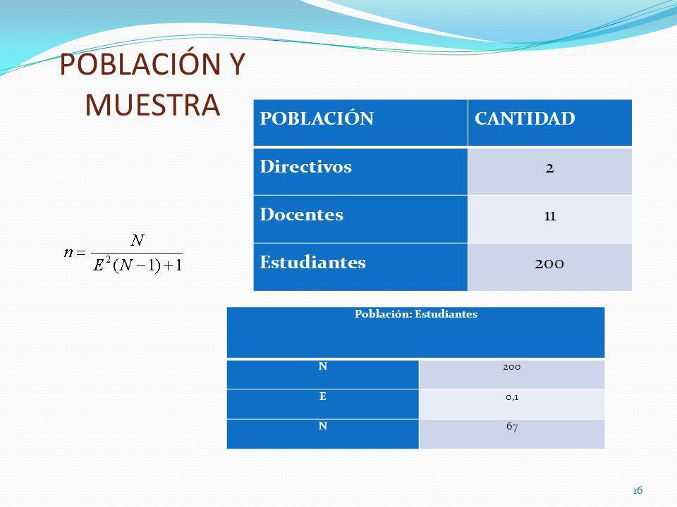 Población: Estudiantes