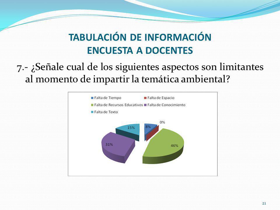 TABULACIÓN DE INFORMACIÓN ENCUESTA A DOCENTES
