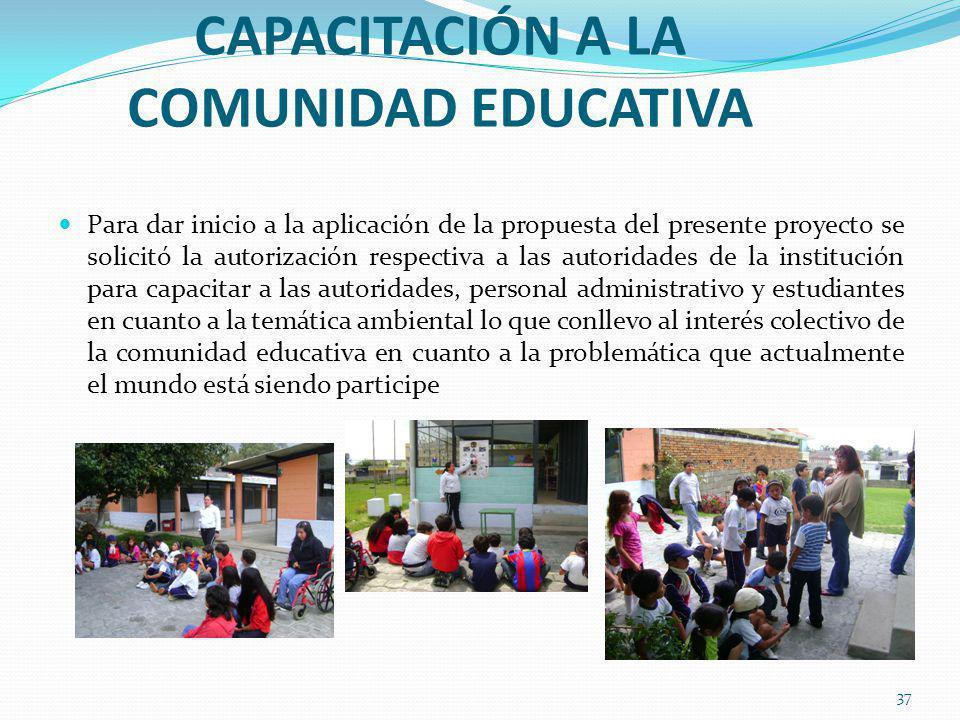 CAPACITACIÓN A LA COMUNIDAD EDUCATIVA