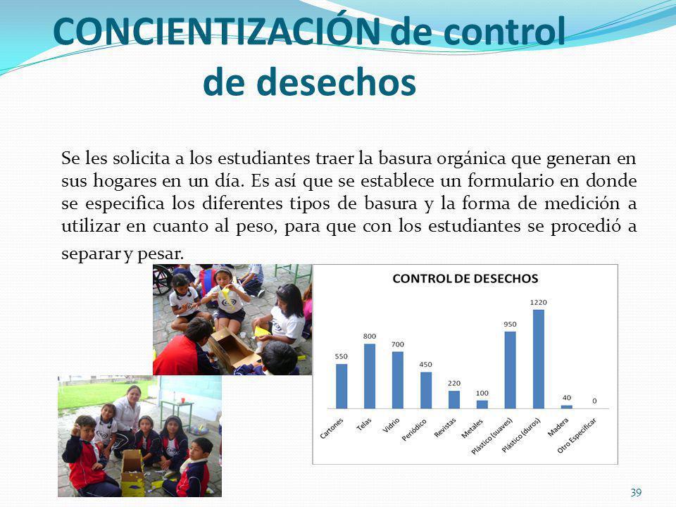 ACTIVIDADES DE CONCIENTIZACIÓN de control de desechos