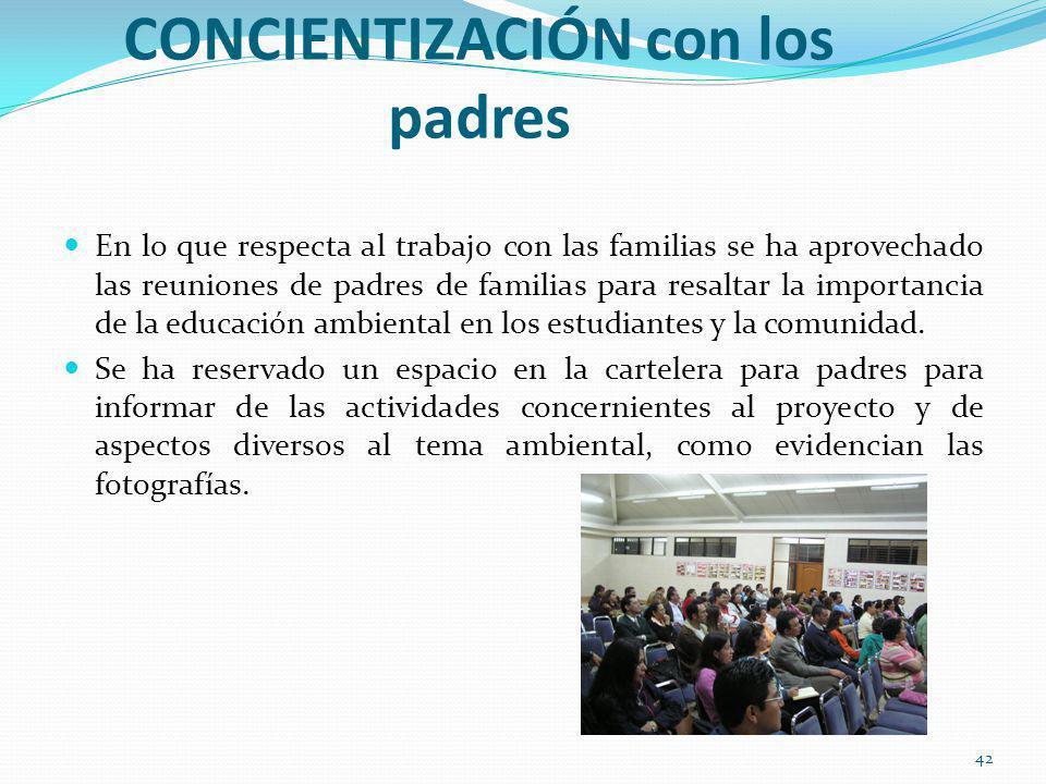 ACTIVIDADES DE CONCIENTIZACIÓN con los padres