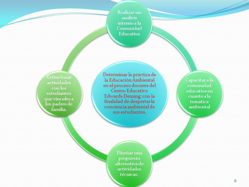 Realizar un análisis interno a la Comunidad Educativa