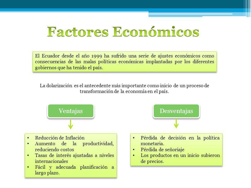 Factores Económicos Ventajas Desventajas