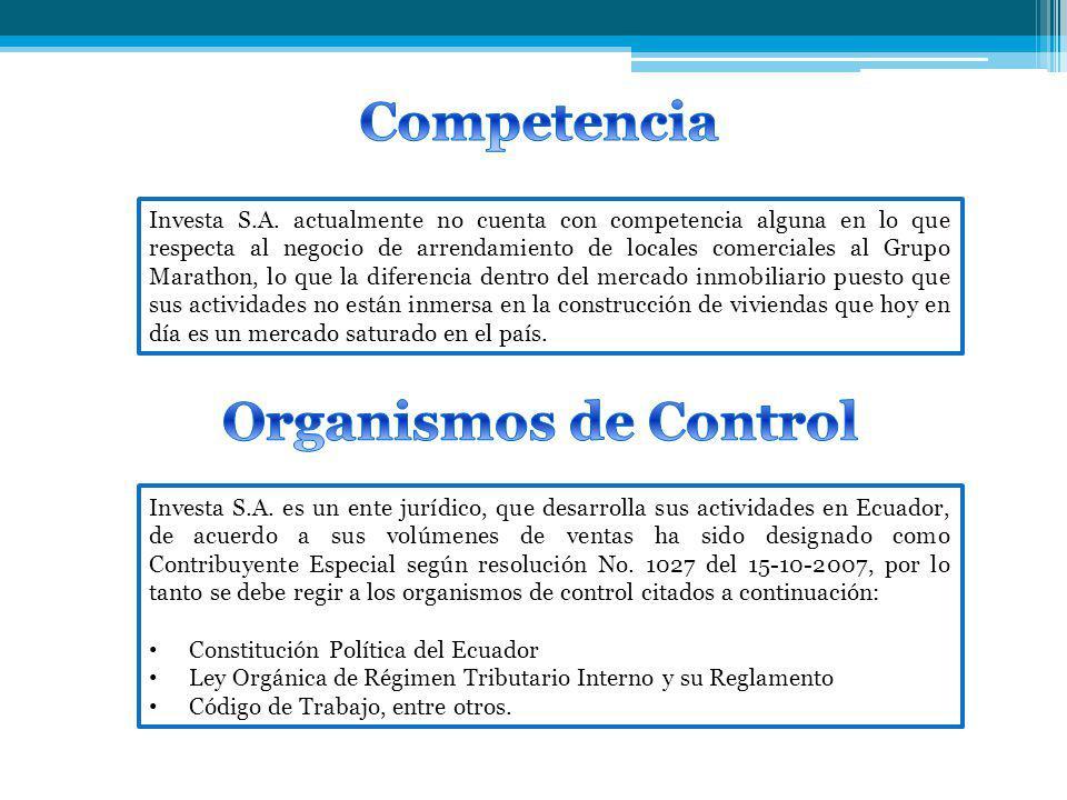 Competencia Organismos de Control