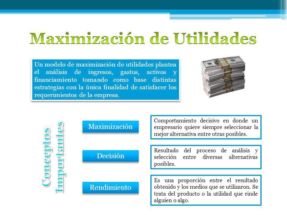 Maximización de Utilidades