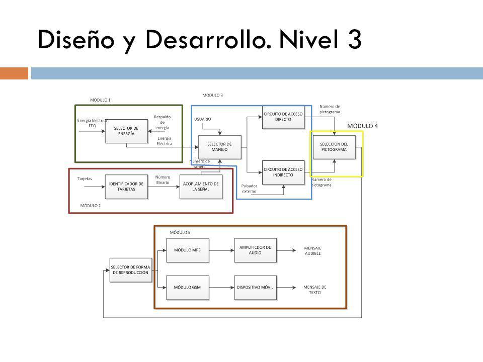 Diseño y Desarrollo. Nivel 3