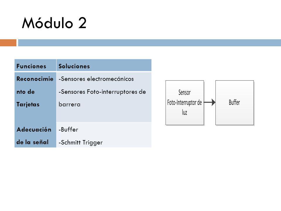 Módulo 2 Funciones Soluciones Reconocimiento de Tarjetas