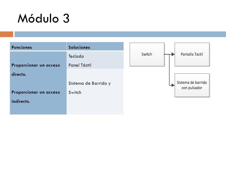 Módulo 3 Funciones Soluciones Proporcionar un acceso directo.