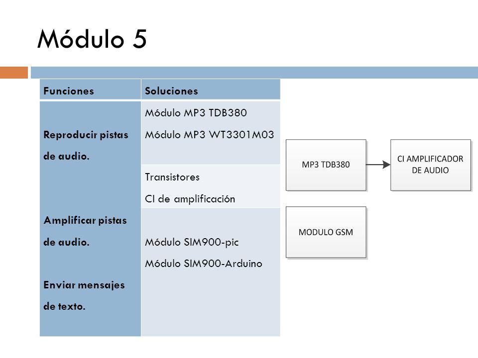 Módulo 5 Funciones Soluciones Reproducir pistas de audio.