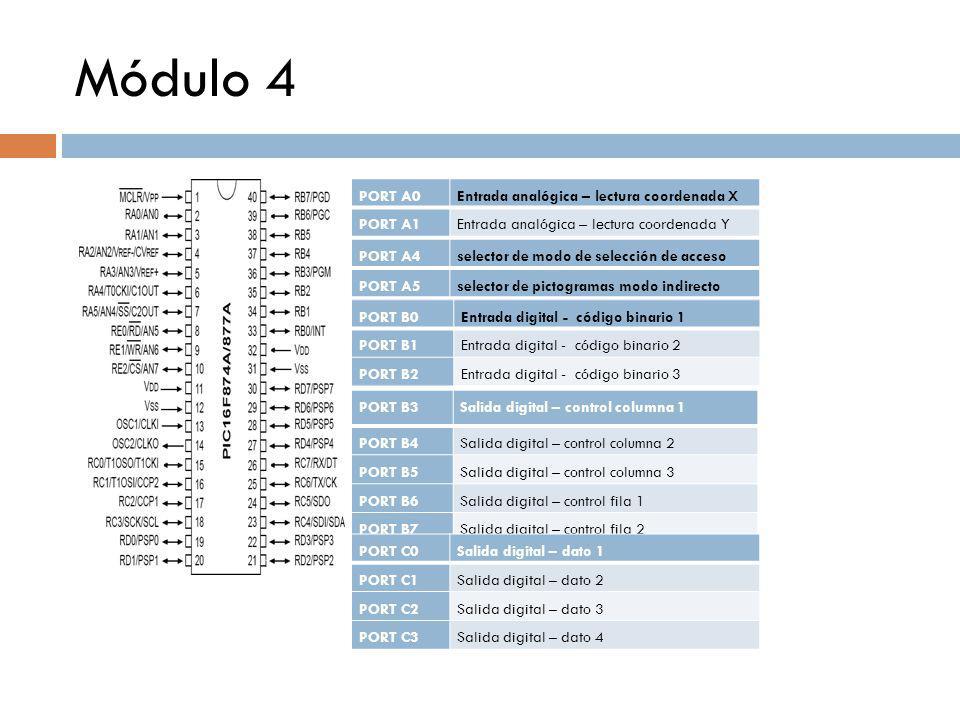 Módulo 4 PORT A0 Entrada analógica – lectura coordenada X PORT A1
