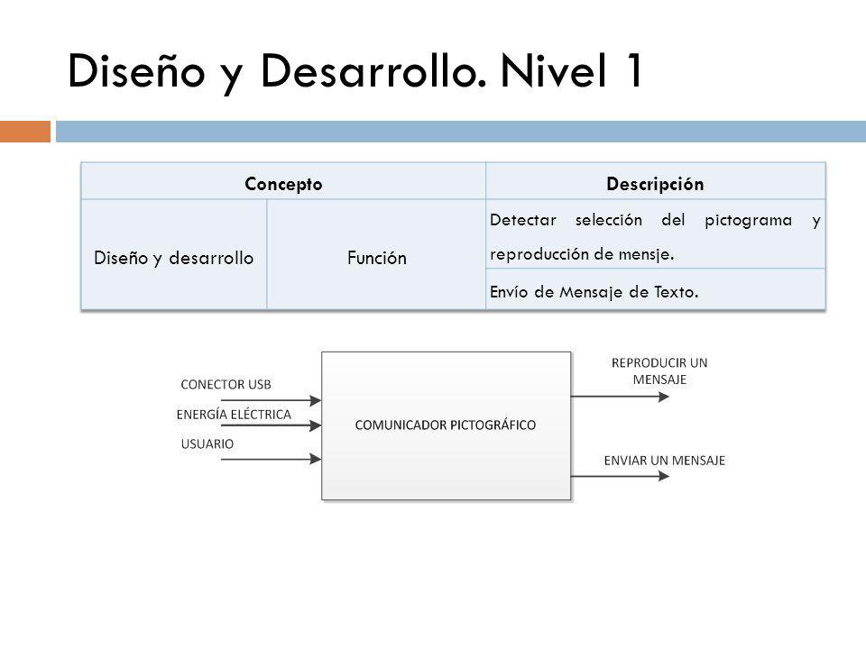Diseño y Desarrollo. Nivel 1