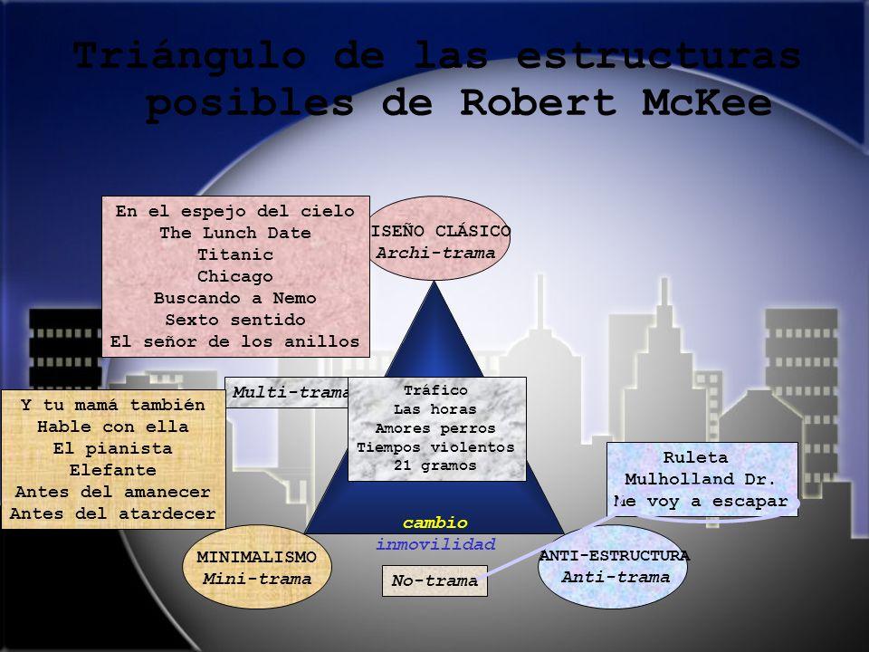 Triángulo de las estructuras posibles de Robert McKee