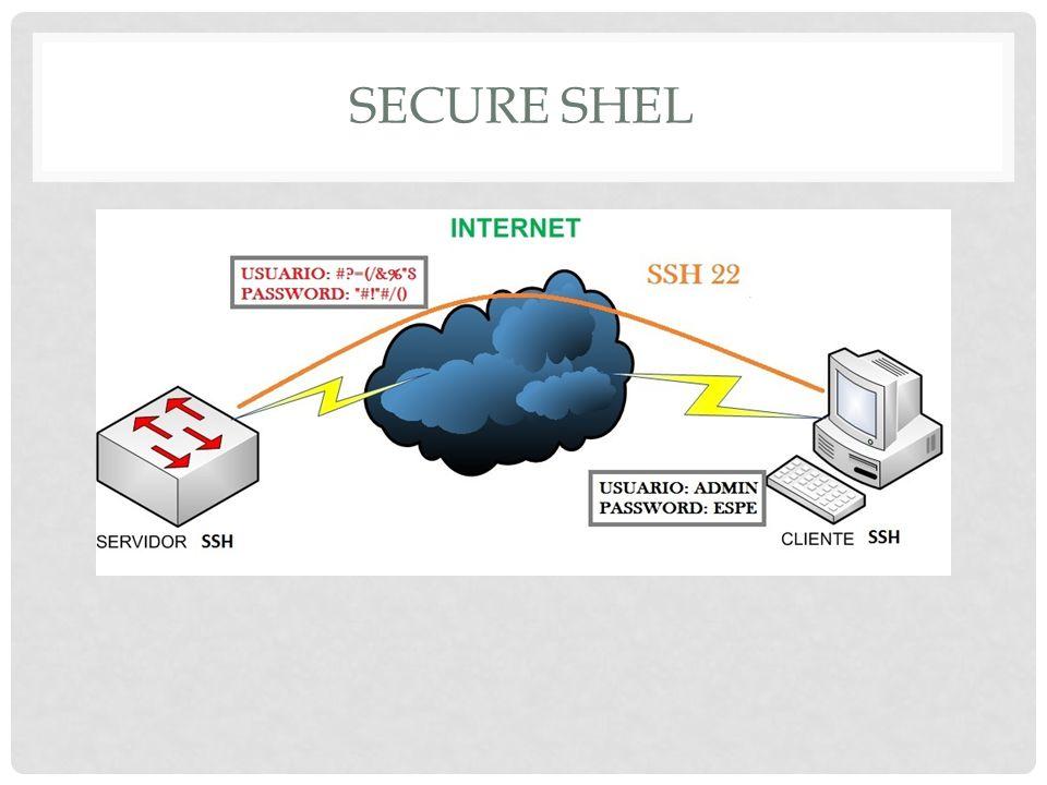 SECURE SHEL
