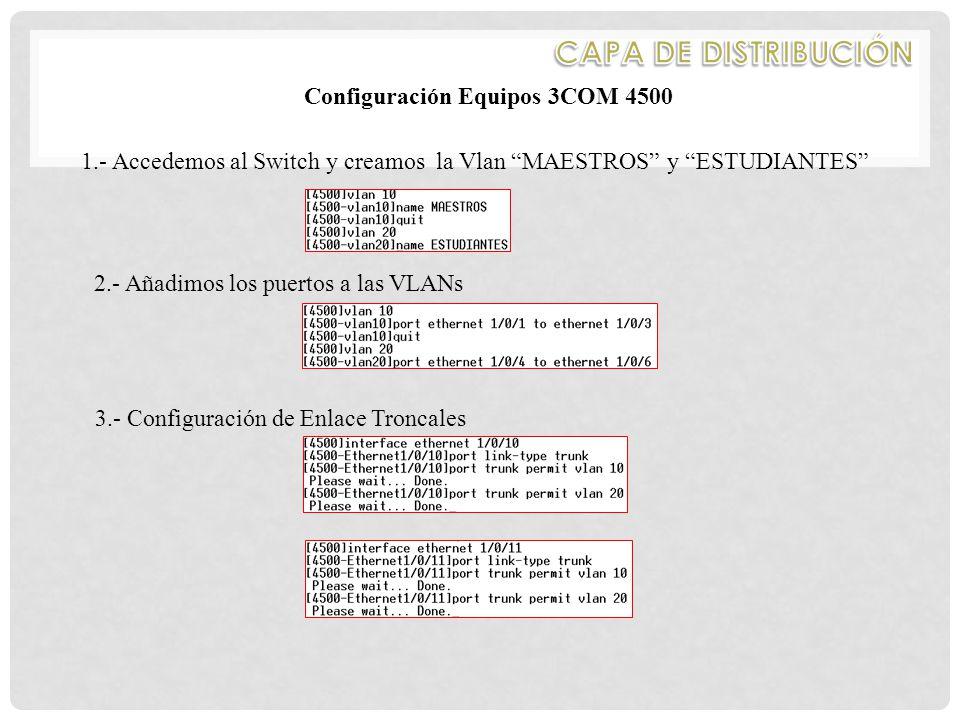CAPA DE DISTRIBUCIÓN Configuración Equipos 3COM 4500