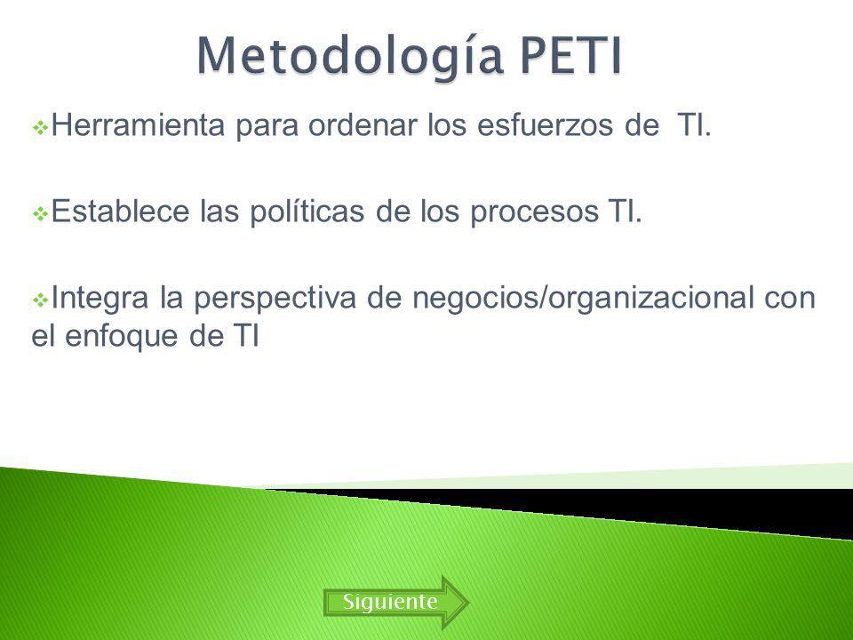 Metodología PETI Herramienta para ordenar los esfuerzos de TI.