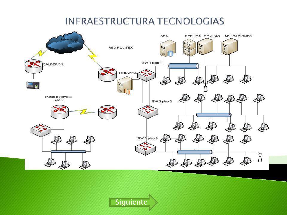 INFRAESTRUCTURA TECNOLOGIAS